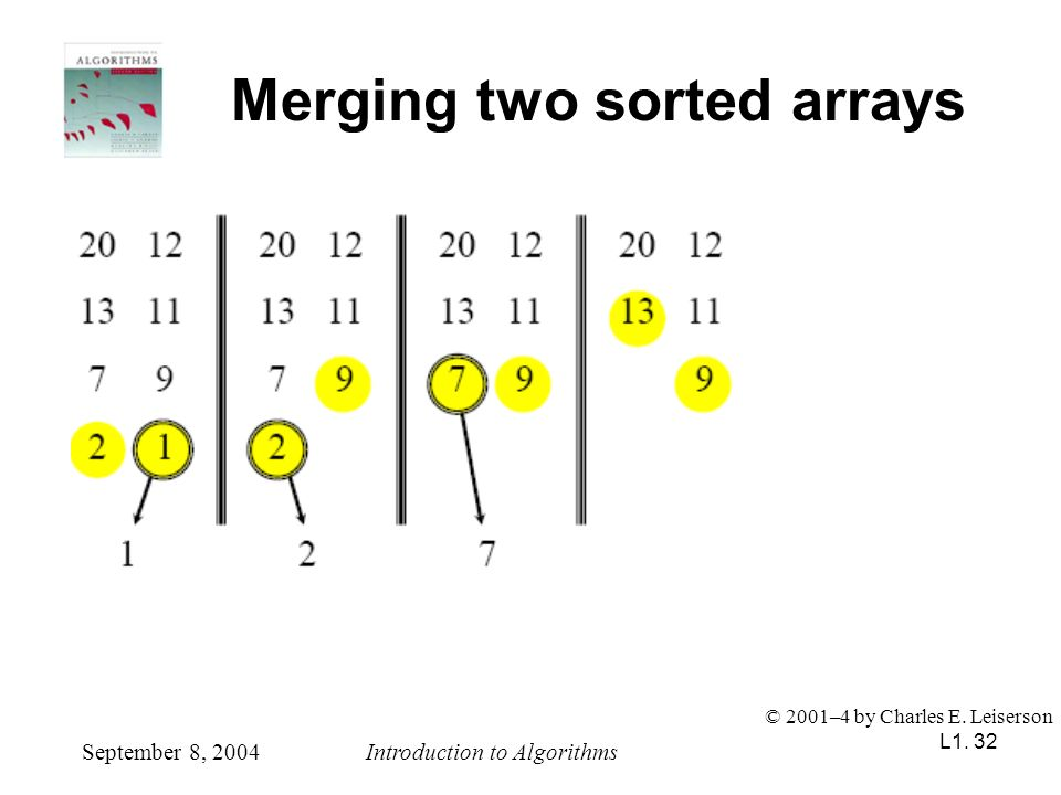 Merging two sorted arrays