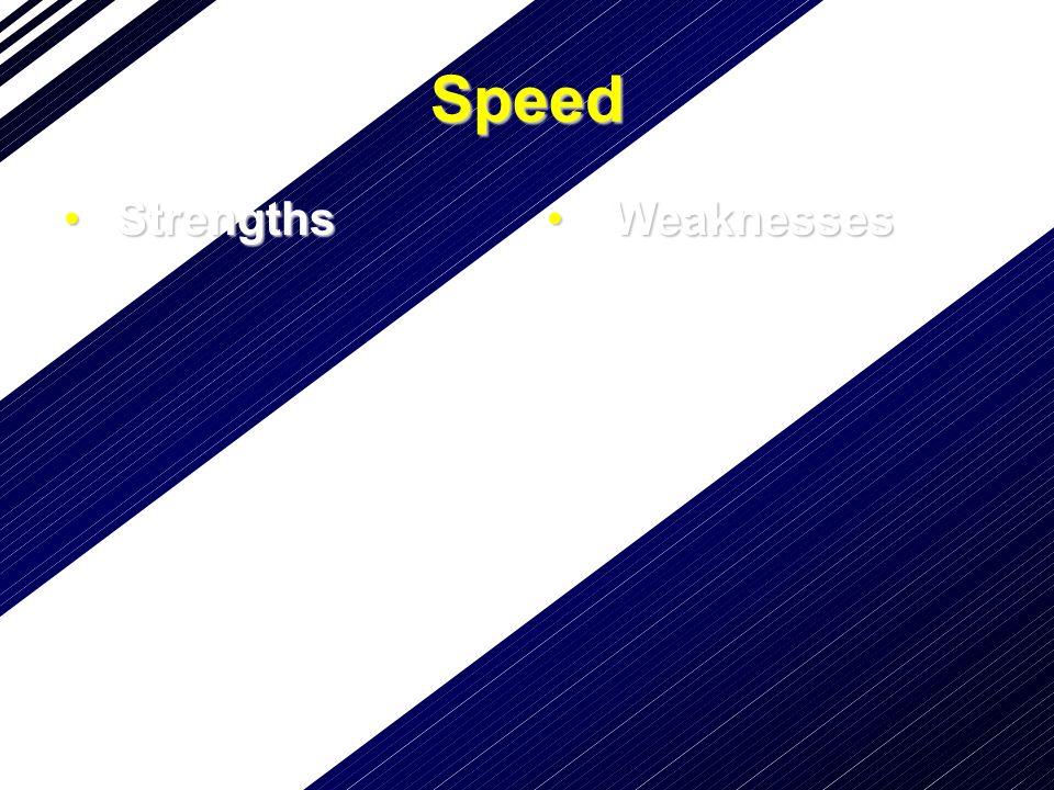 Speed Strengths Weaknesses