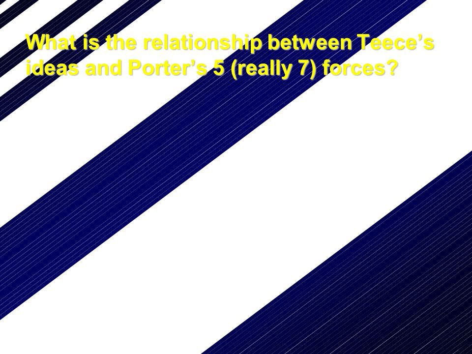 What is the relationship between Teece's ideas and Porter's 5 (really 7) forces