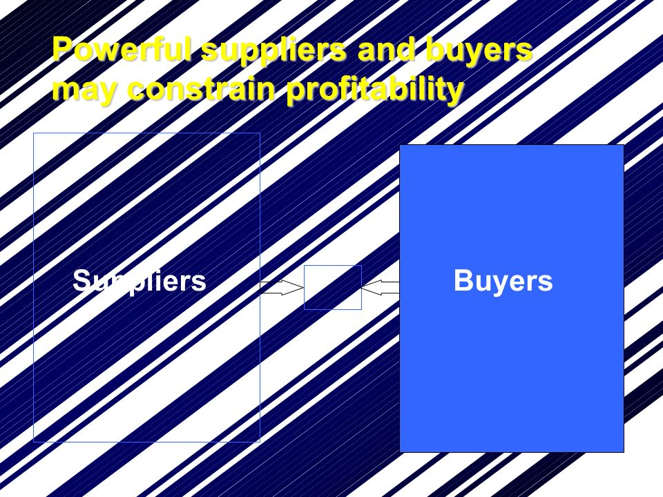 Powerful suppliers and buyers may constrain profitability