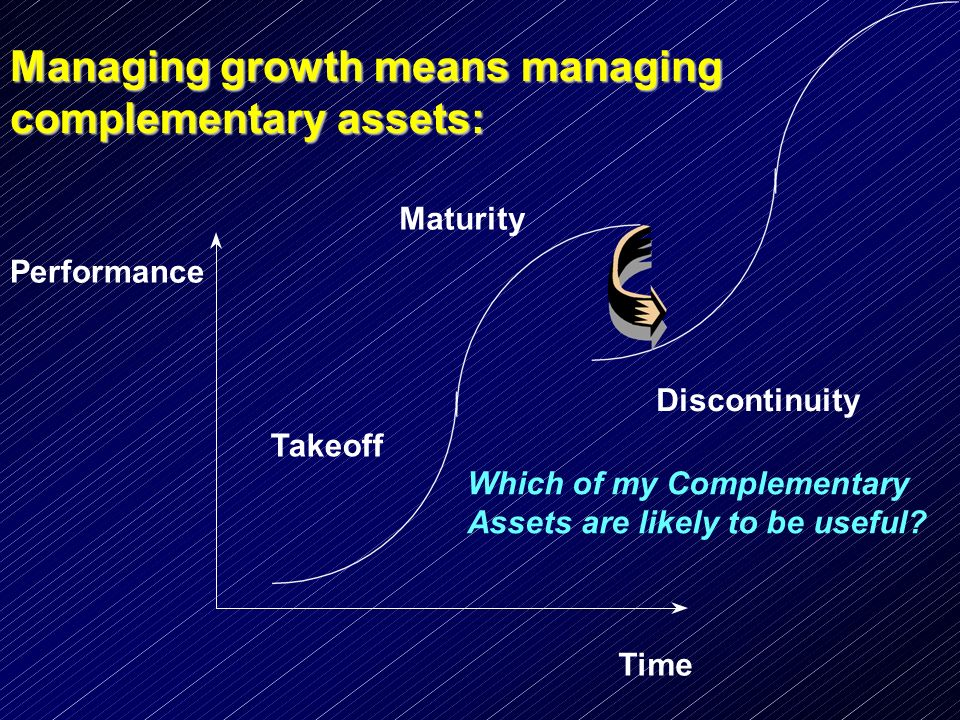 Managing growth means managing complementary assets: