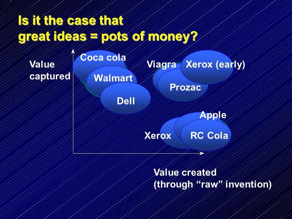 great ideas = pots of money