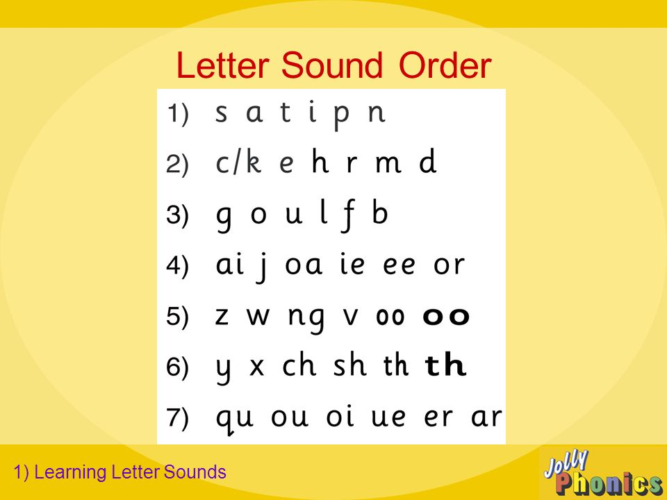 1 Learning Letter Sounds