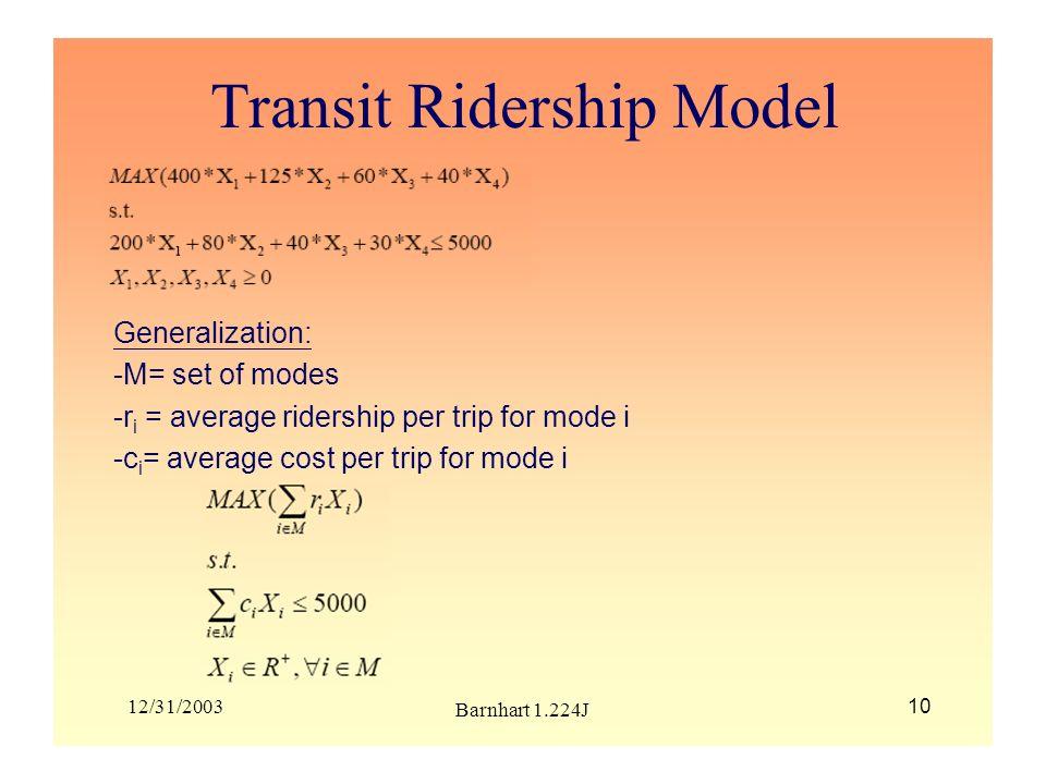 Transit Ridership Model