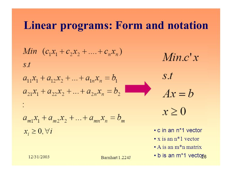 Linear programs: Form and notation