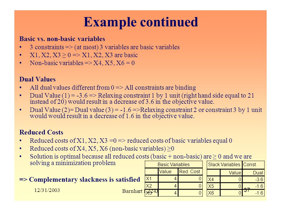 Example continued Basic vs. non-basic variables Dual Values