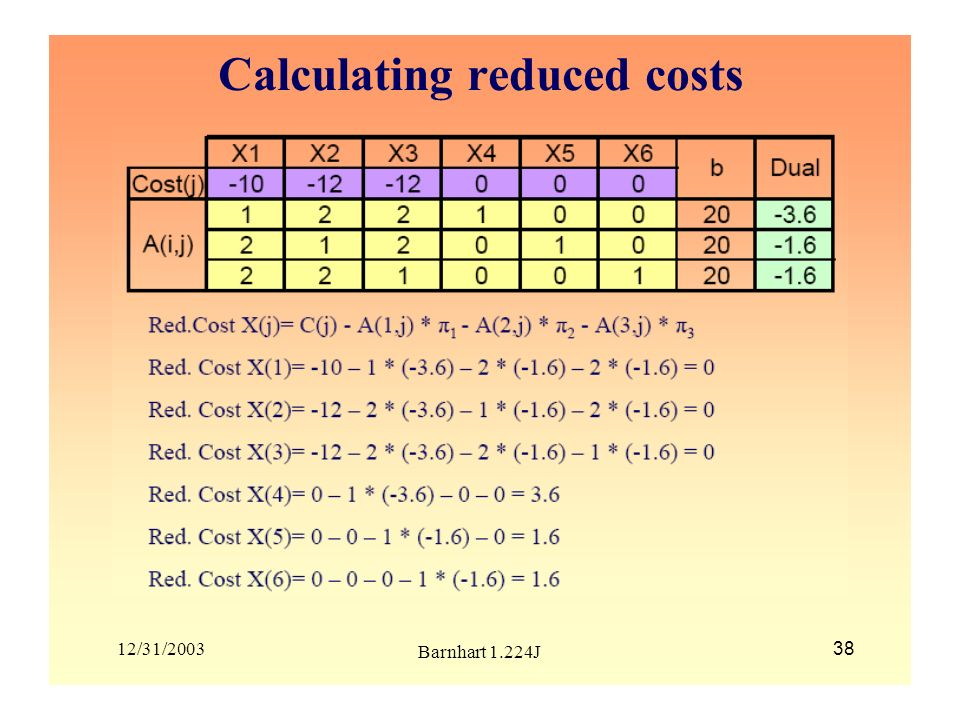 Calculating reduced costs
