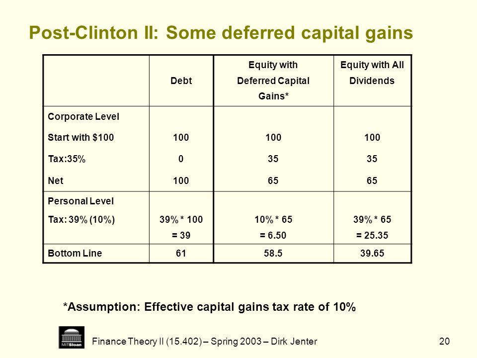 Post-Clinton II: Some deferred capital gains