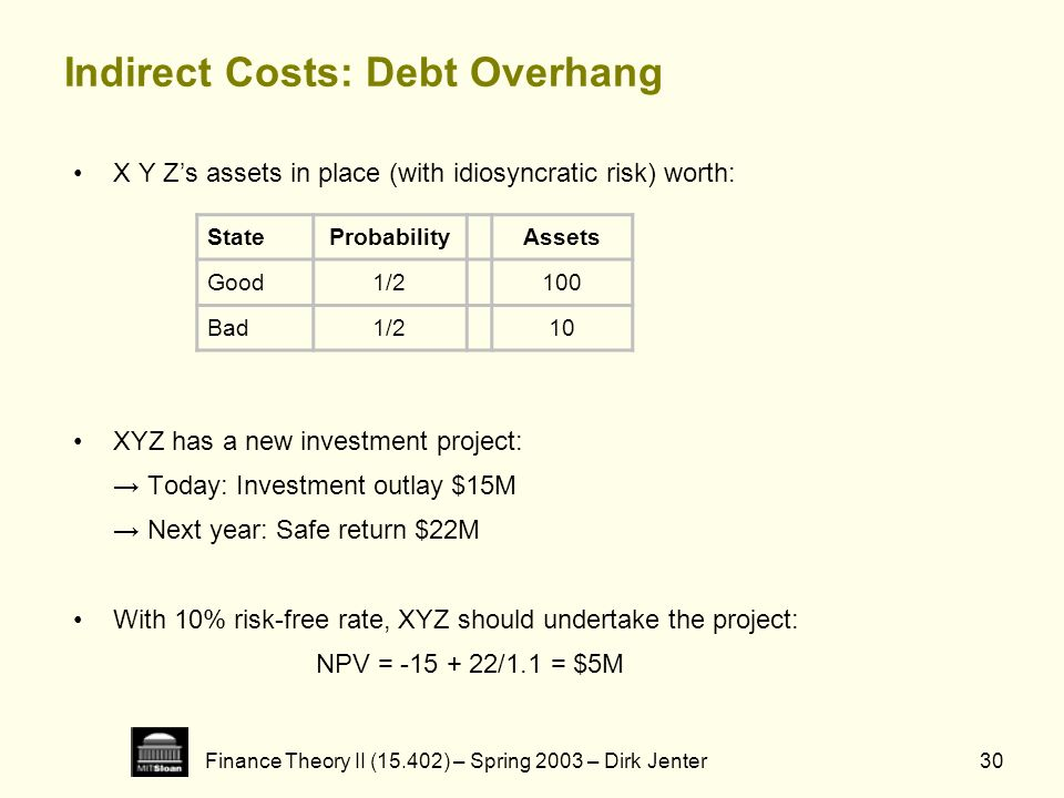 Indirect Costs: Debt Overhang