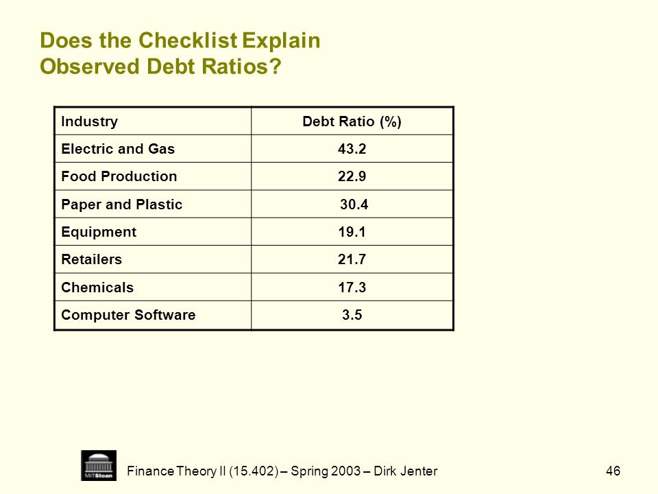 Does the Checklist Explain Observed Debt Ratios