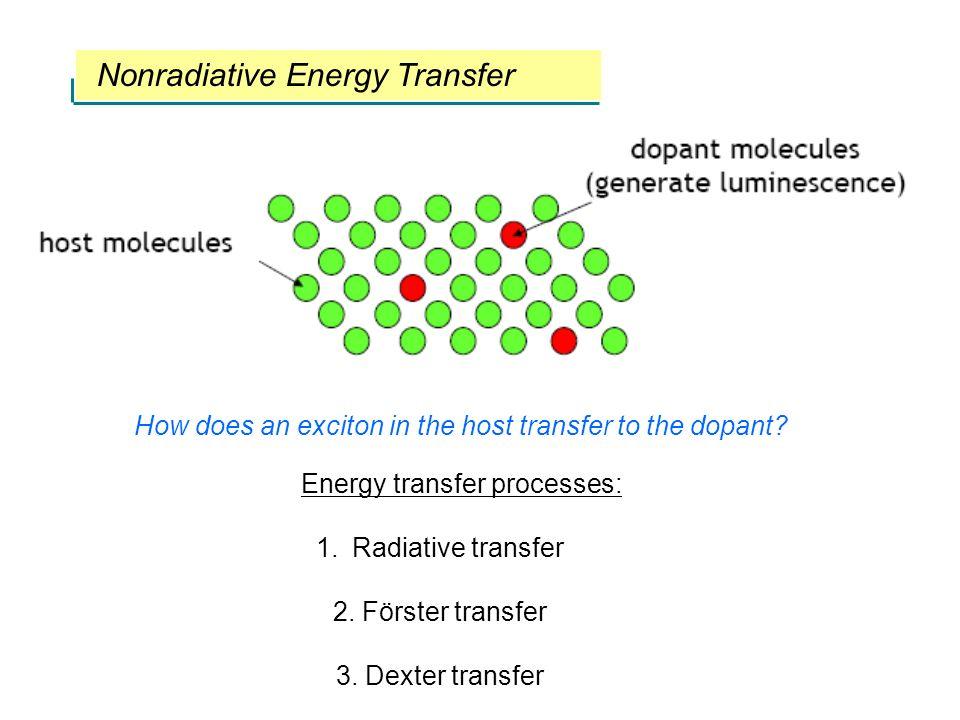 Nonradiative Energy Transfer