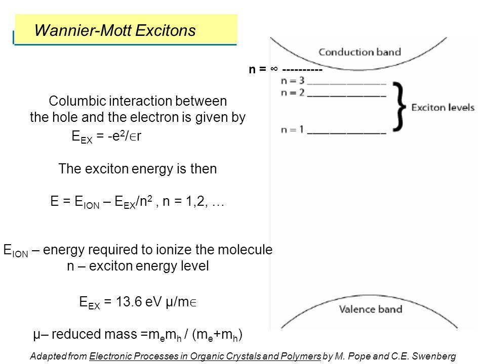 Wannier-Mott Excitons