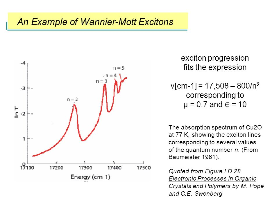 An Example of Wannier-Mott Excitons