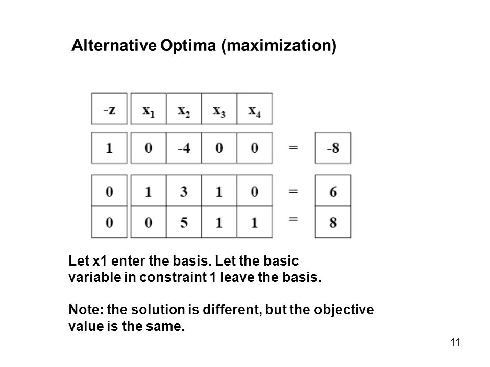 Alternative Optima (maximization)