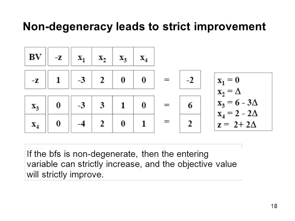 Non-degeneracy leads to strict improvement