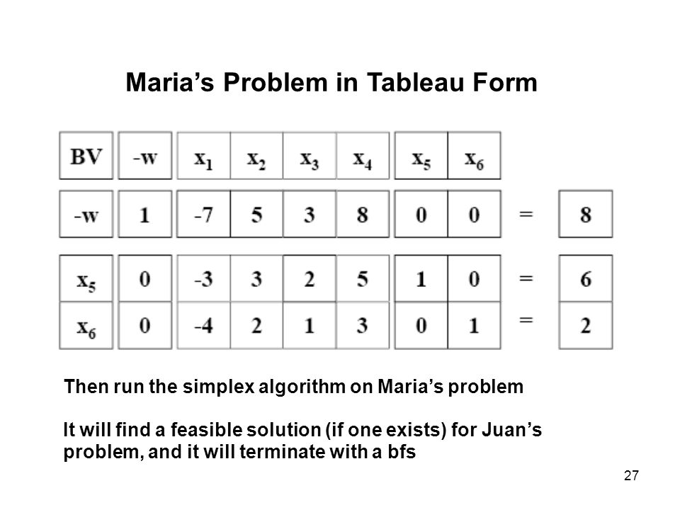 Maria's Problem in Tableau Form
