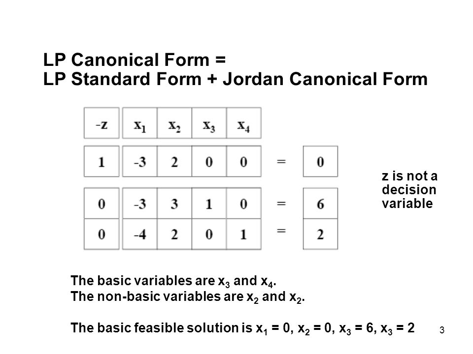 LP Standard Form + Jordan Canonical Form