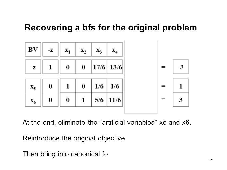 Recovering a bfs for the original problem
