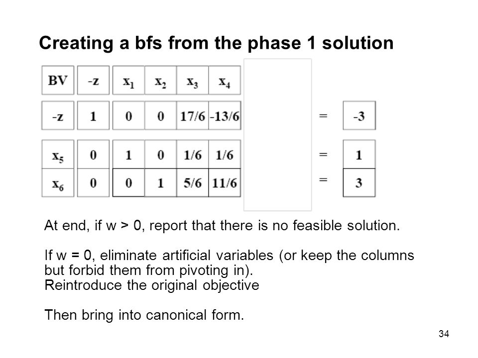 Creating a bfs from the phase 1 solution