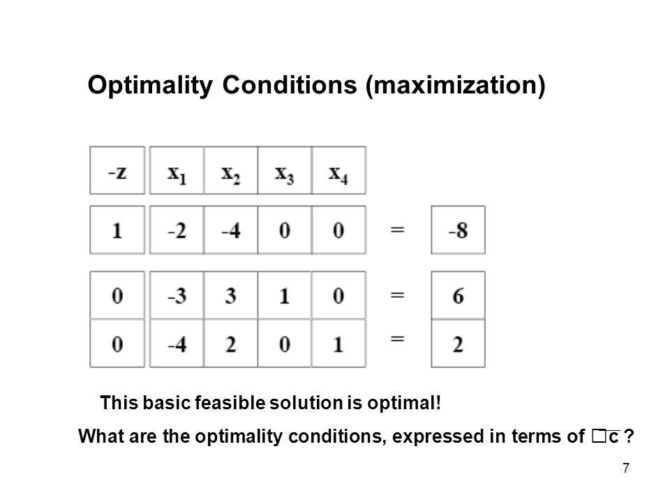 Optimality Conditions (maximization)
