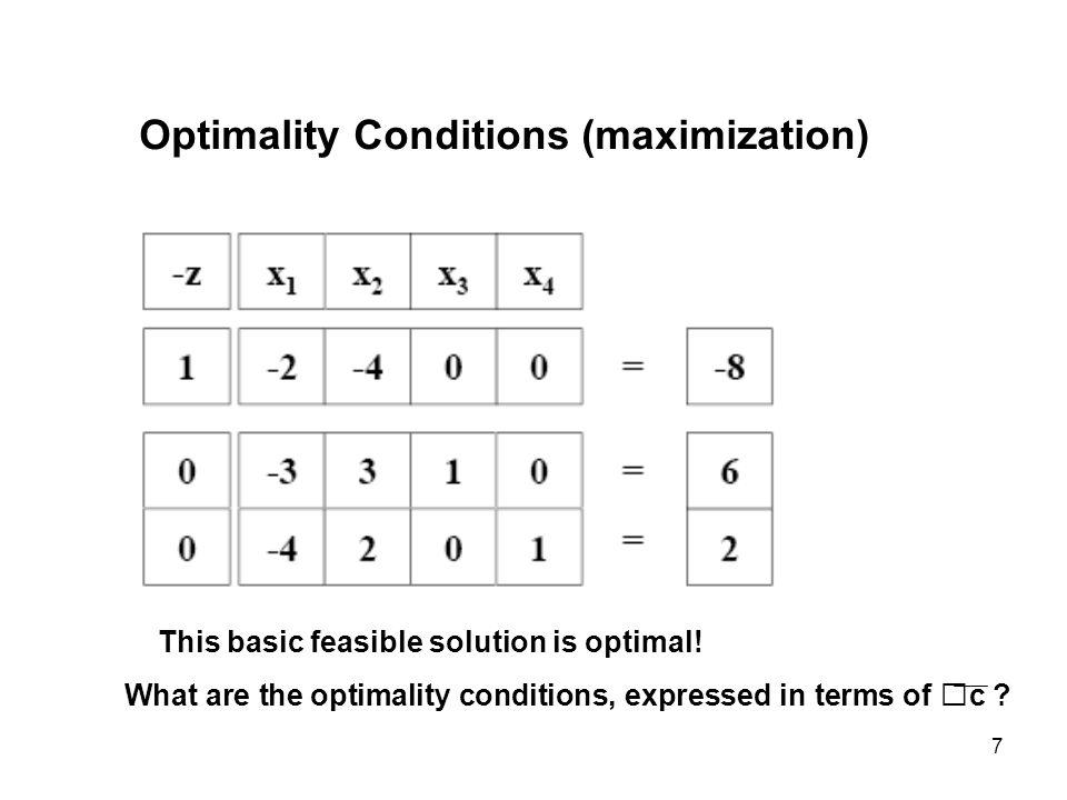 Optimality Conditions (maximization)
