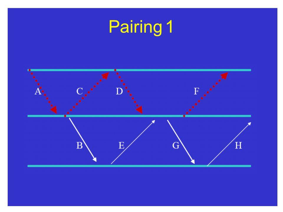 Pairing 1