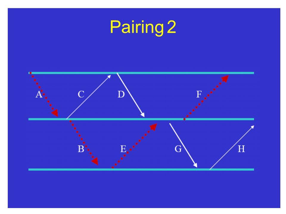 Pairing 2