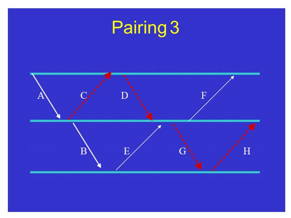 Pairing 3
