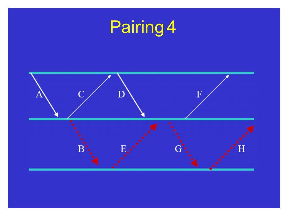 Pairing 4