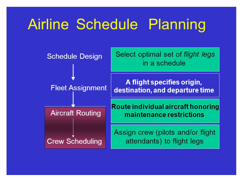 1.224J/ ESD.204J: Airline Crew Scheduling - ppt download