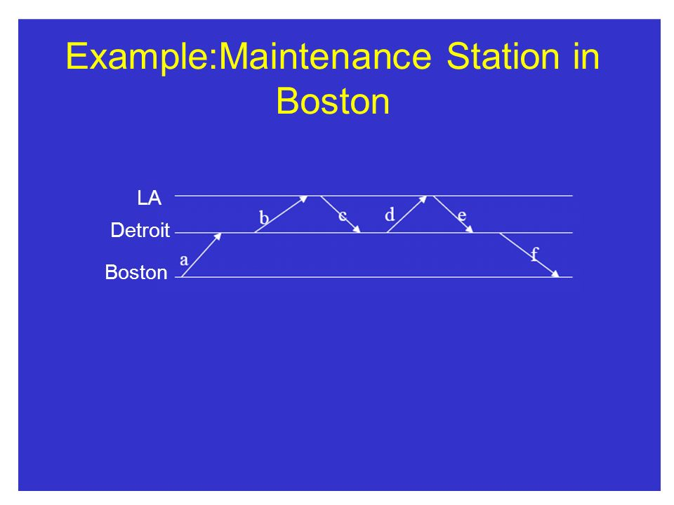 Example:Maintenance Station in Boston