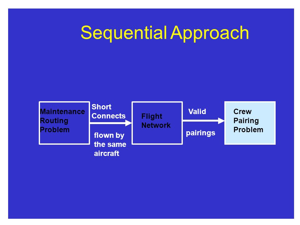 Sequential Approach Short Connects Maintenance Routing Problem Valid