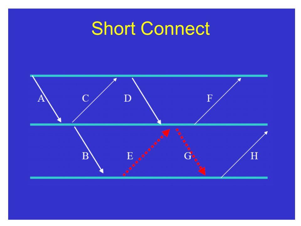 Short Connect