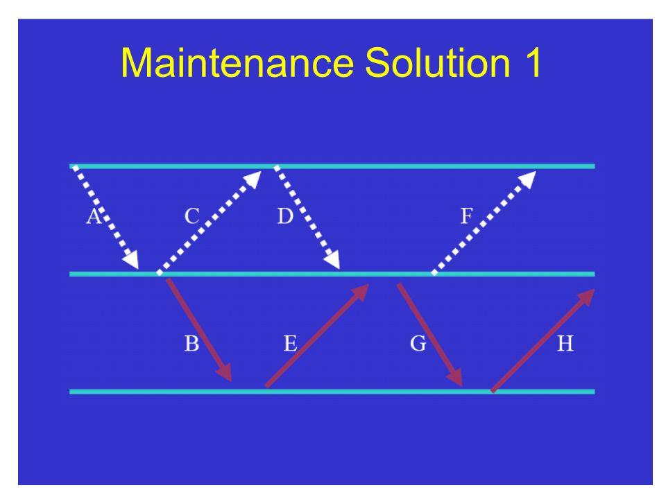 Maintenance Solution 1