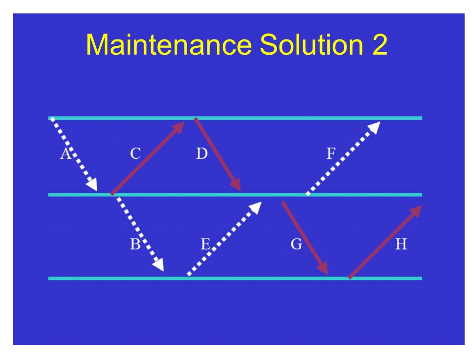 Maintenance Solution 2