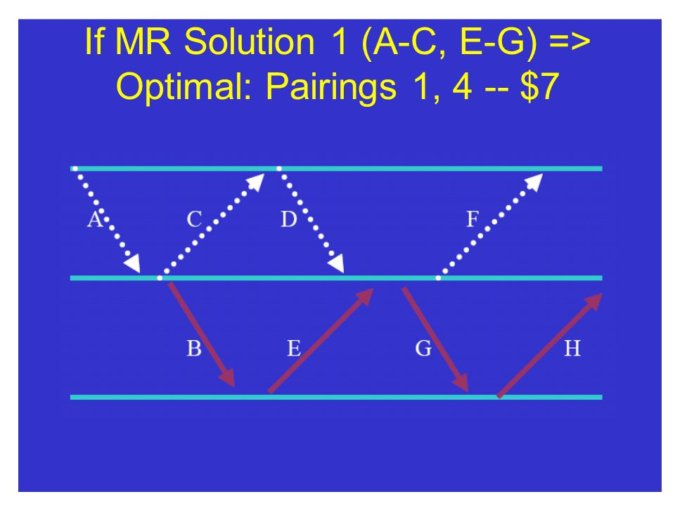 If MR Solution 1 (A-C, E-G) => Optimal: Pairings 1, 4 -- $7