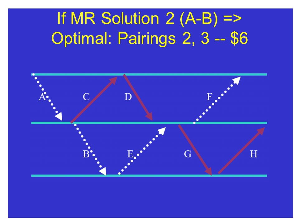 If MR Solution 2 (A-B) => Optimal: Pairings 2, 3 -- $6