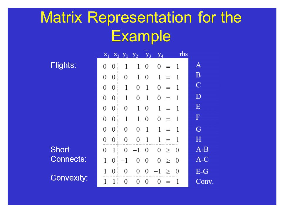 Matrix Representation for the Example