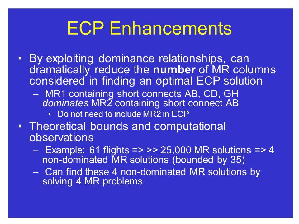 ECP Enhancements