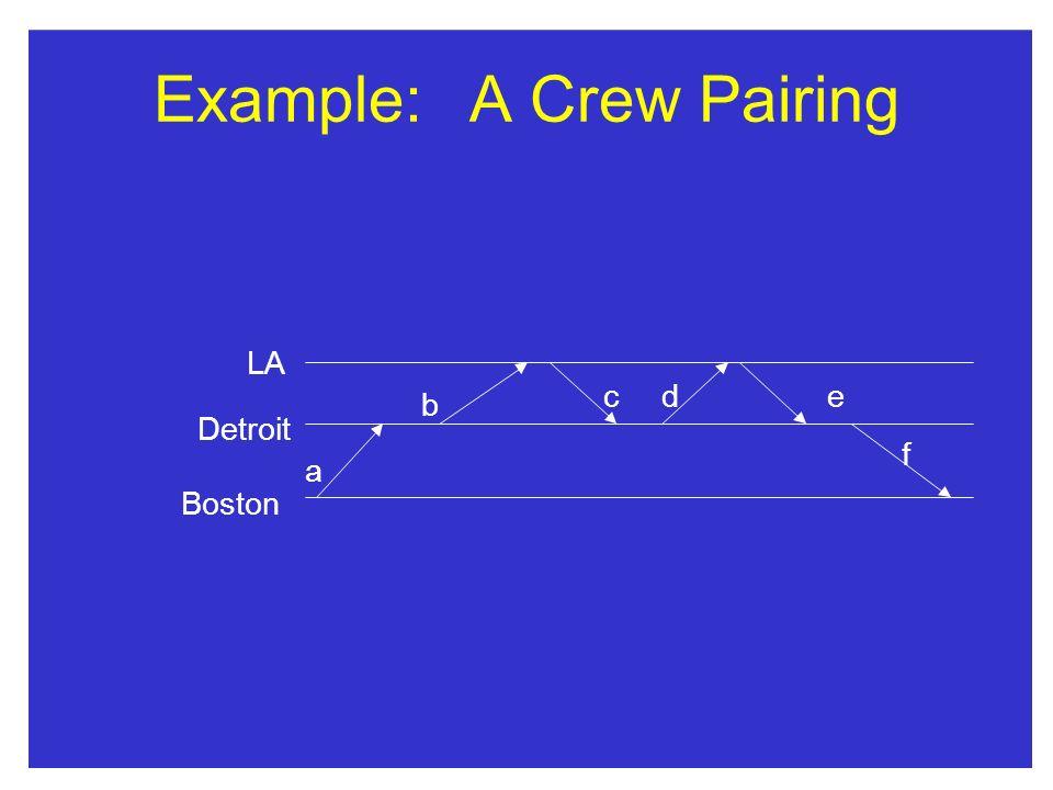 Example: A Crew Pairing