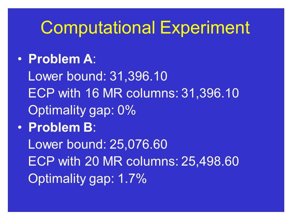 Computational Experiment