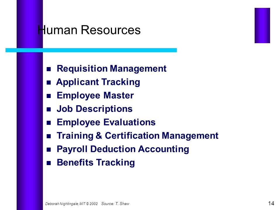 Human Resources Requisition Management Applicant Tracking