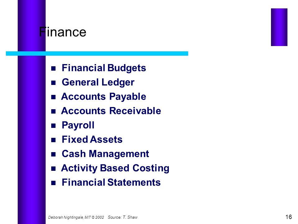 Finance Financial Budgets General Ledger Accounts Payable
