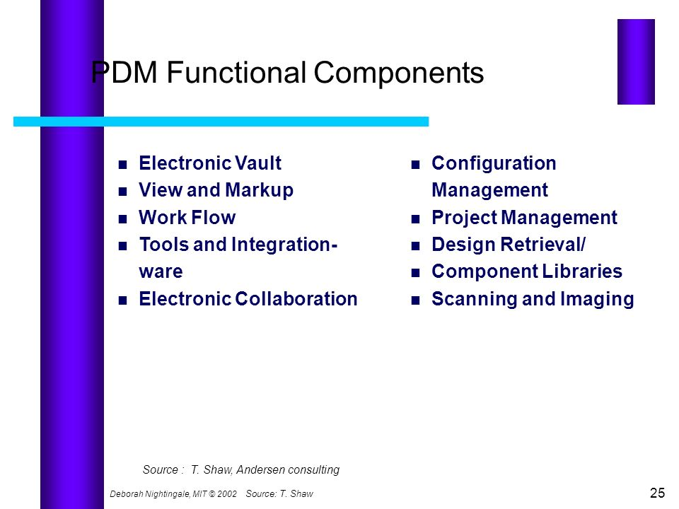 PDM Functional Components