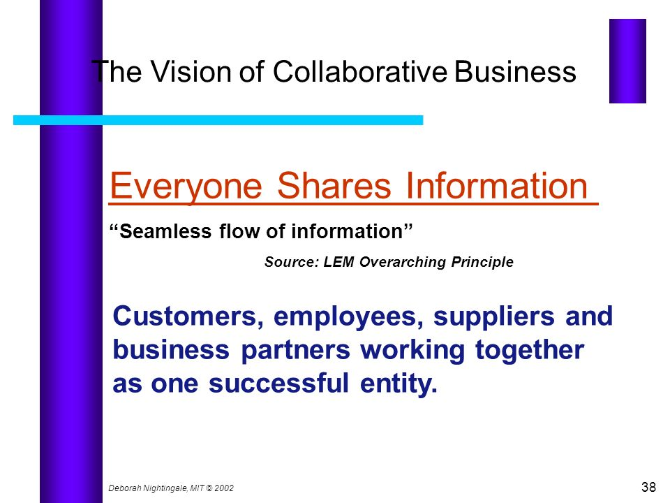 Everyone Shares Information