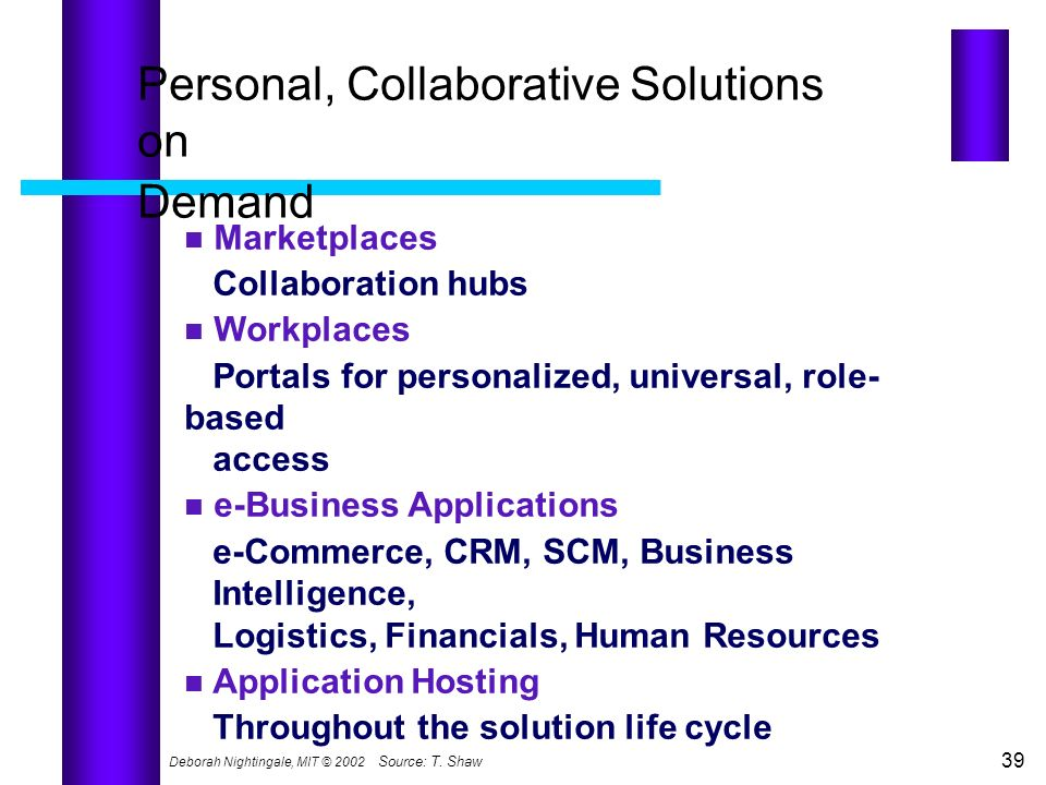Personal, Collaborative Solutions on Demand