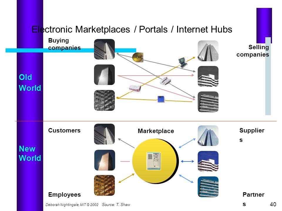 Electronic Marketplaces / Portals / Internet Hubs