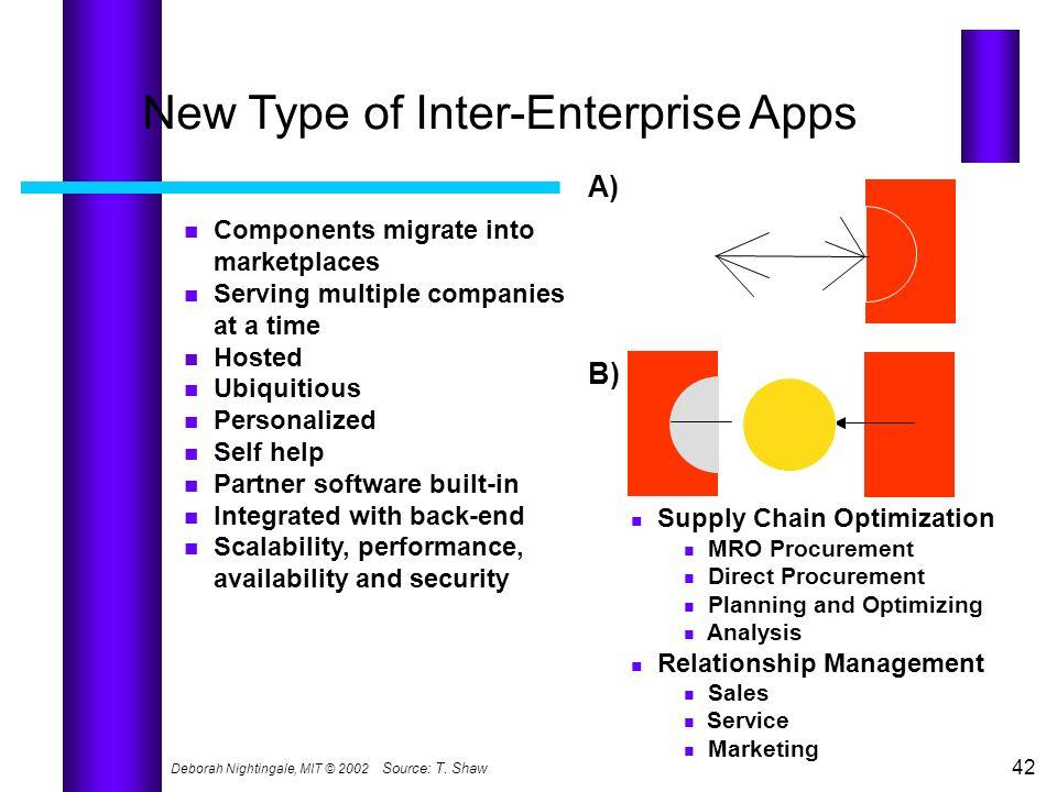 New Type of Inter-Enterprise Apps