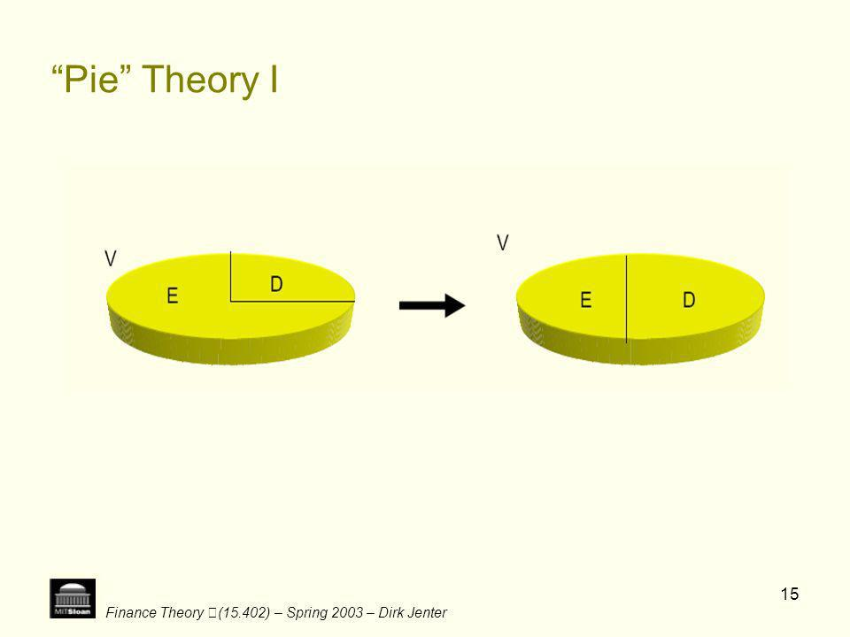 Pie Theory I