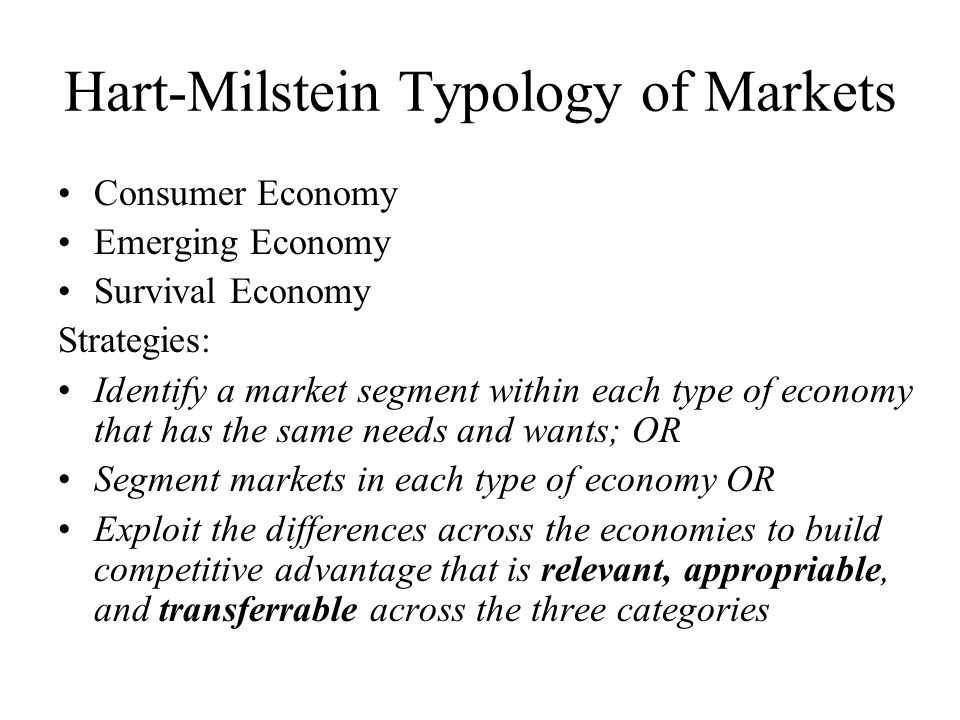 Hart-Milstein Typology of Markets